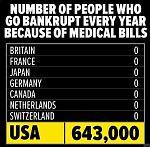 Click image for larger version.  Name:medical bills.JPG Views:110 Size:88.7 KB ID:34935